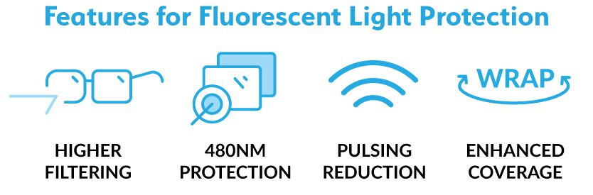 4 Key Features of Fluorescent Light Protection with Blue Light Glasses