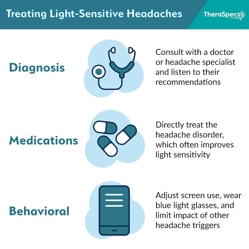 Infographic showing how to treat light-sensitive headaches