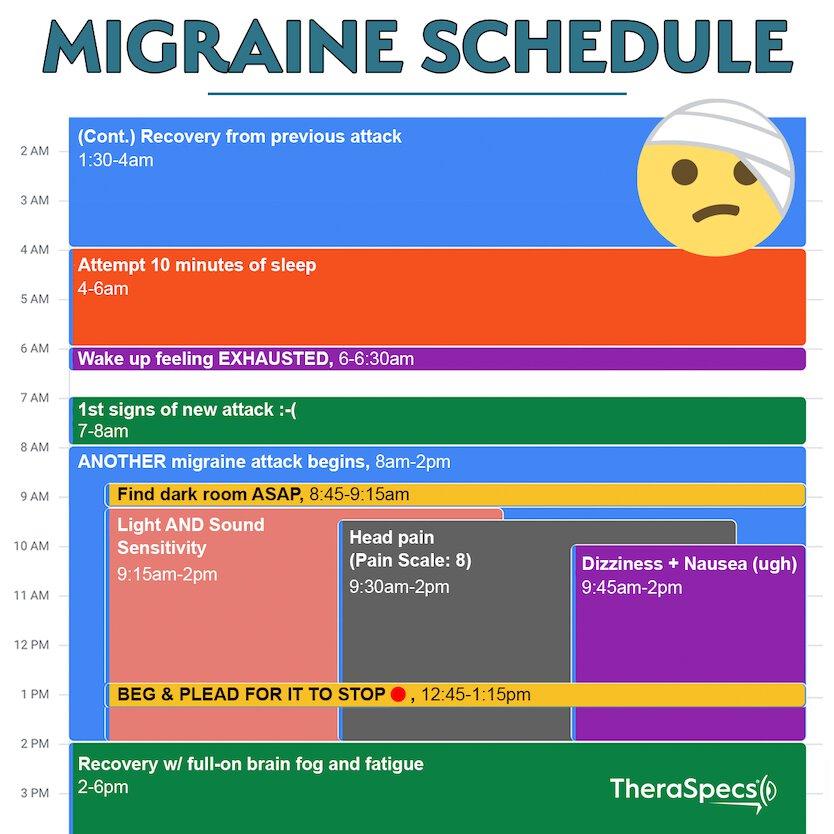 Migraine Meme, Google Calendar of Migraine Problems