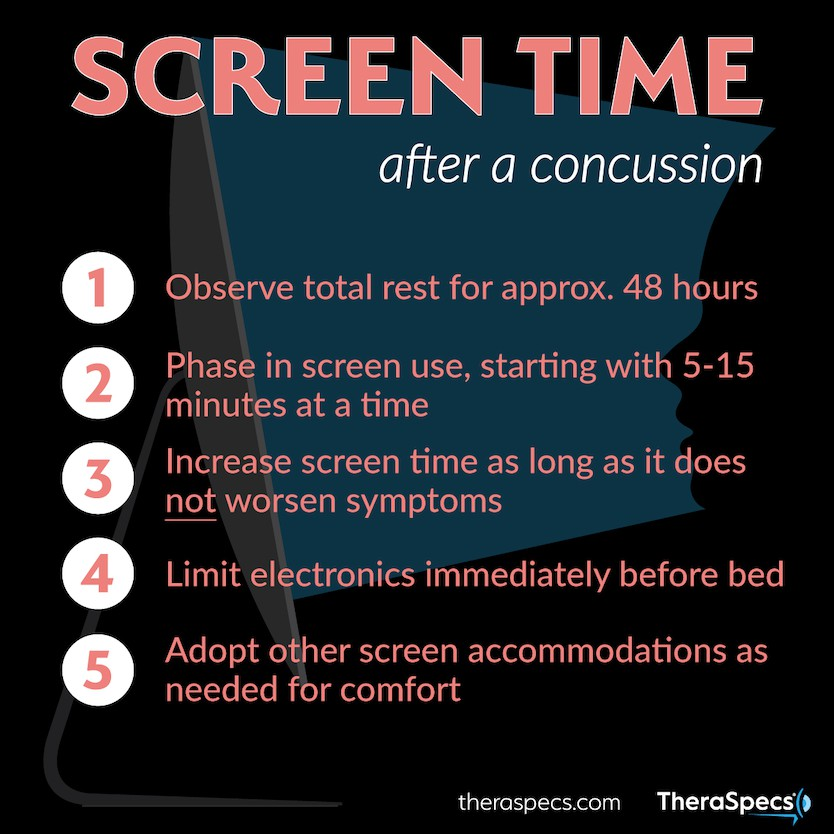 Guidelines for screen use after concussion infographic