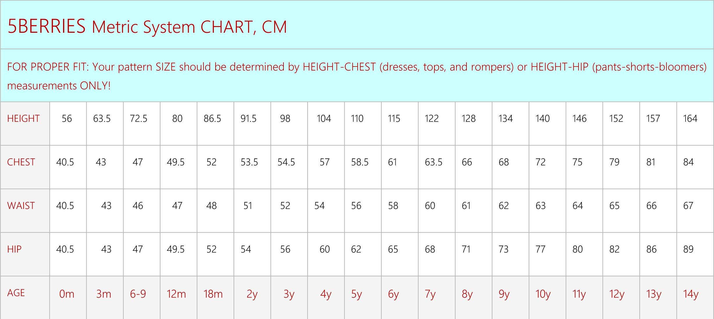metric-chart-a.jpg