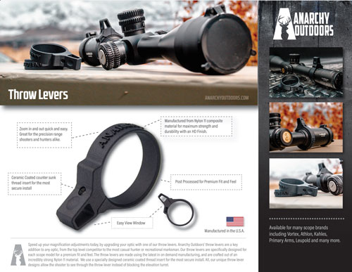throw-levers-infographic3.jpg