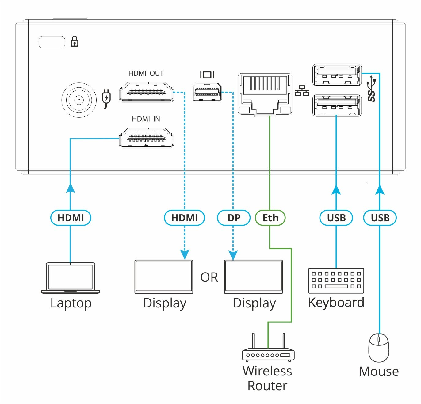 kramer-via-connect-plus-connection-diagram.jpg