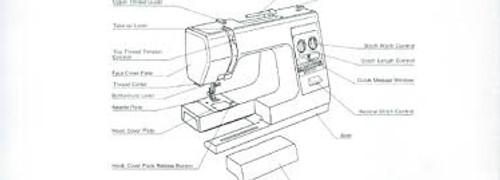 Instruction Manual: MS2522
