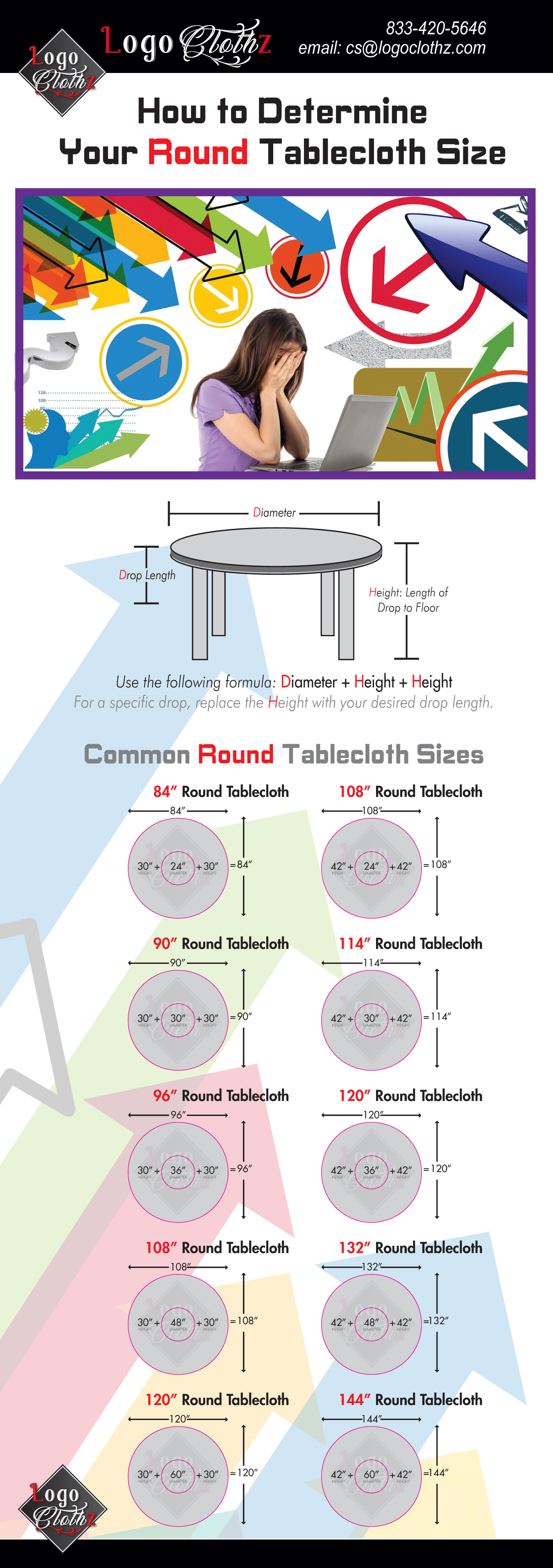 how to size round custom tablecloths