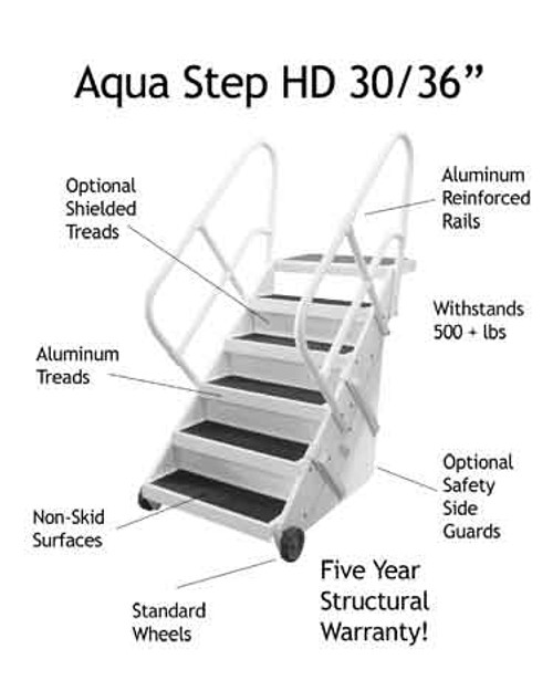 AQUA STEP HD - 6 Steps