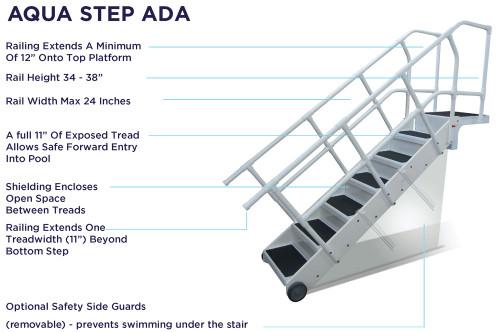H2O Innovations Aqua Step ADA Complaint 8 Step Pool Step