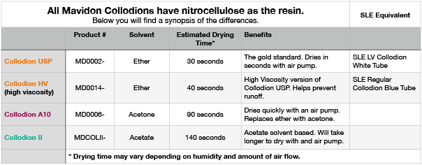 types-of-collodion4.png