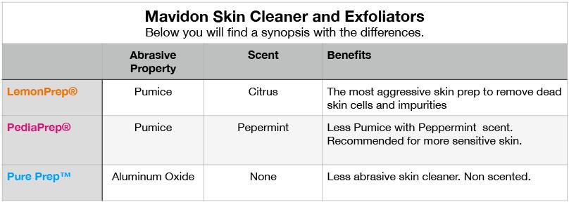 types-of-skin-exfoliators.png