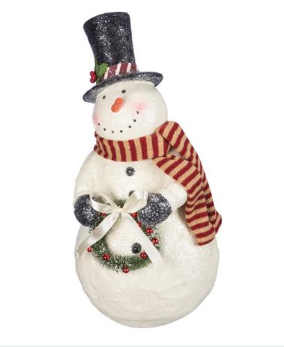 Mache Paper Snowman Sitter