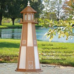 Garden Lighthouses Add A Nautical Touch