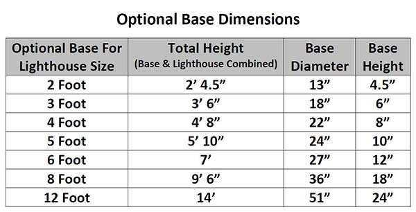 bd-base-dimensions.jpg