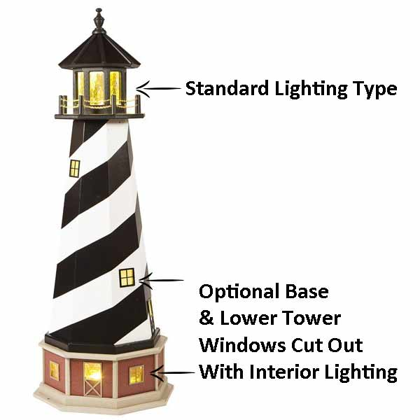 bd-wood-lighthouse-lighting-diagram.jpg