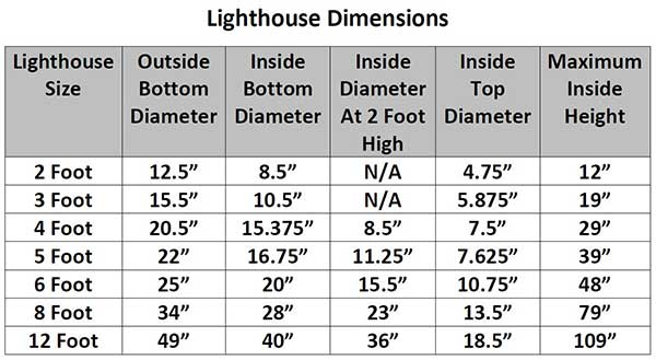 Dimensions For Amish Made Wood & Poly Garden Lighthouses