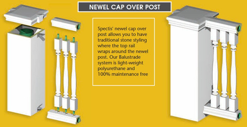 """NCOP2110-12 Newel Cap Over Post 14 5/16""""W x 3 1/8"""" H For RAL2110T"""