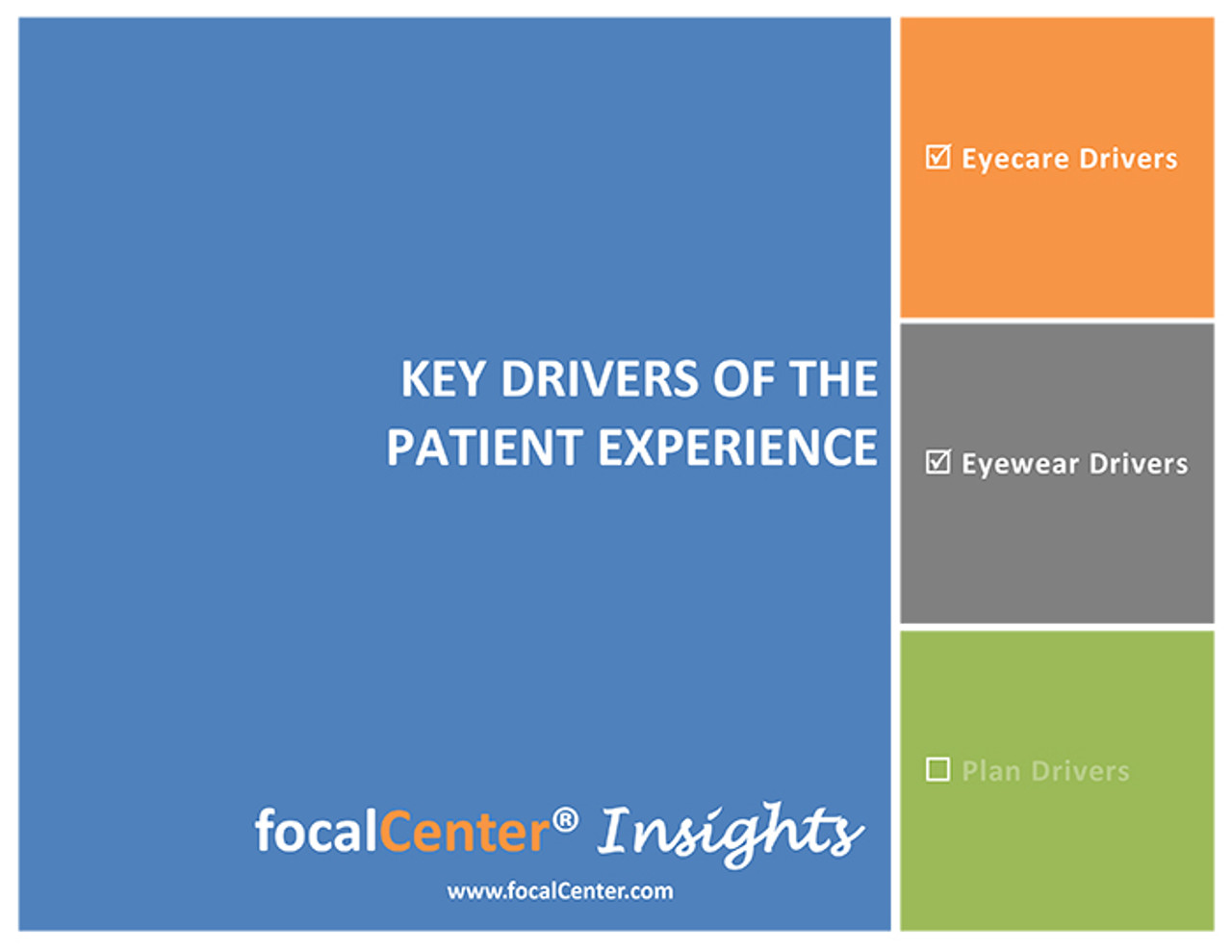 Key Drivers of the Patient Experience: -- Focus Group Perspectives on EYECARE & EYEWEAR