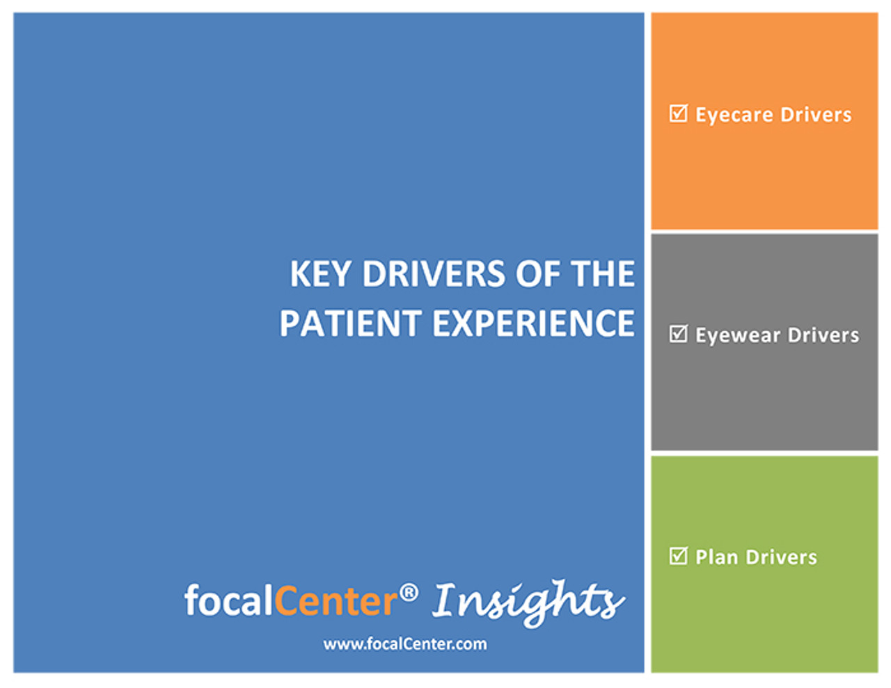 Key Drivers of the Patient Experience: -- Focus Group Perspectives on EYECARE & EYEWEAR & PLAN