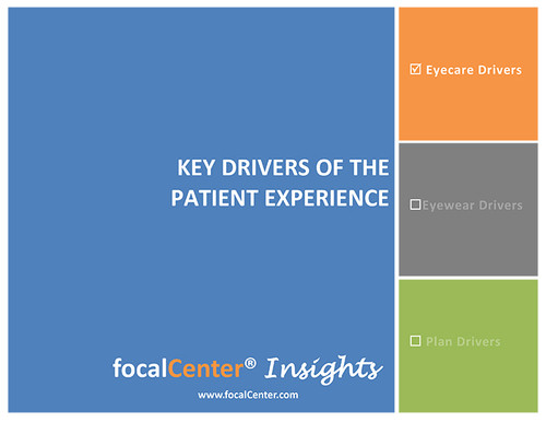 Key Drivers of the Patient Experience: -- Focus Group Perspectives on EYECARE