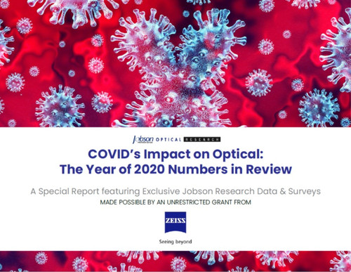 COVID's Impact On Optical - 2020 Year in Review