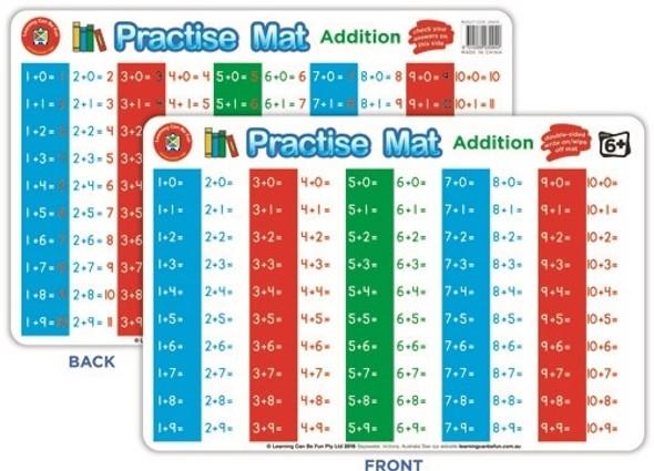 Practise mat mathematics -EC