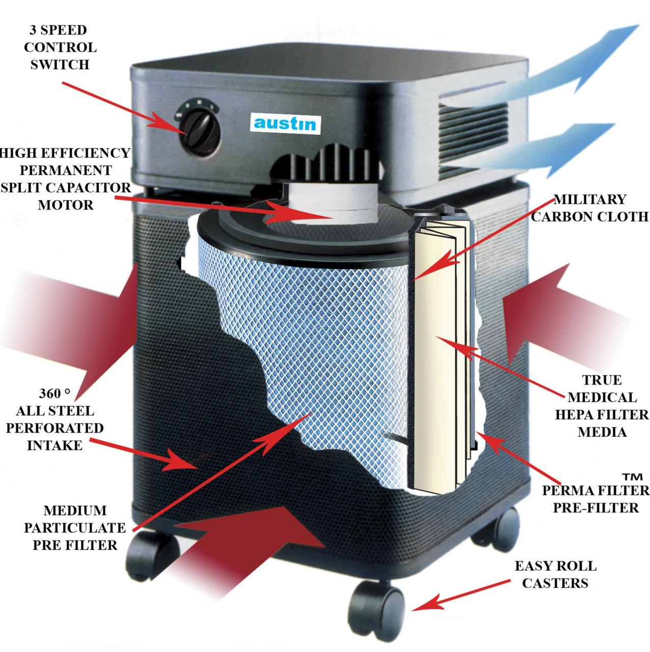 Allergy Machine Air Purifier