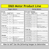 3:1 - D&D Motor