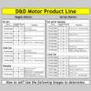 501:1 - D&D Motor
