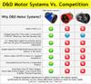 Club Car IQ - 500 Amp Regen - 14-21 mph & 30 % More Torque - 5k-0