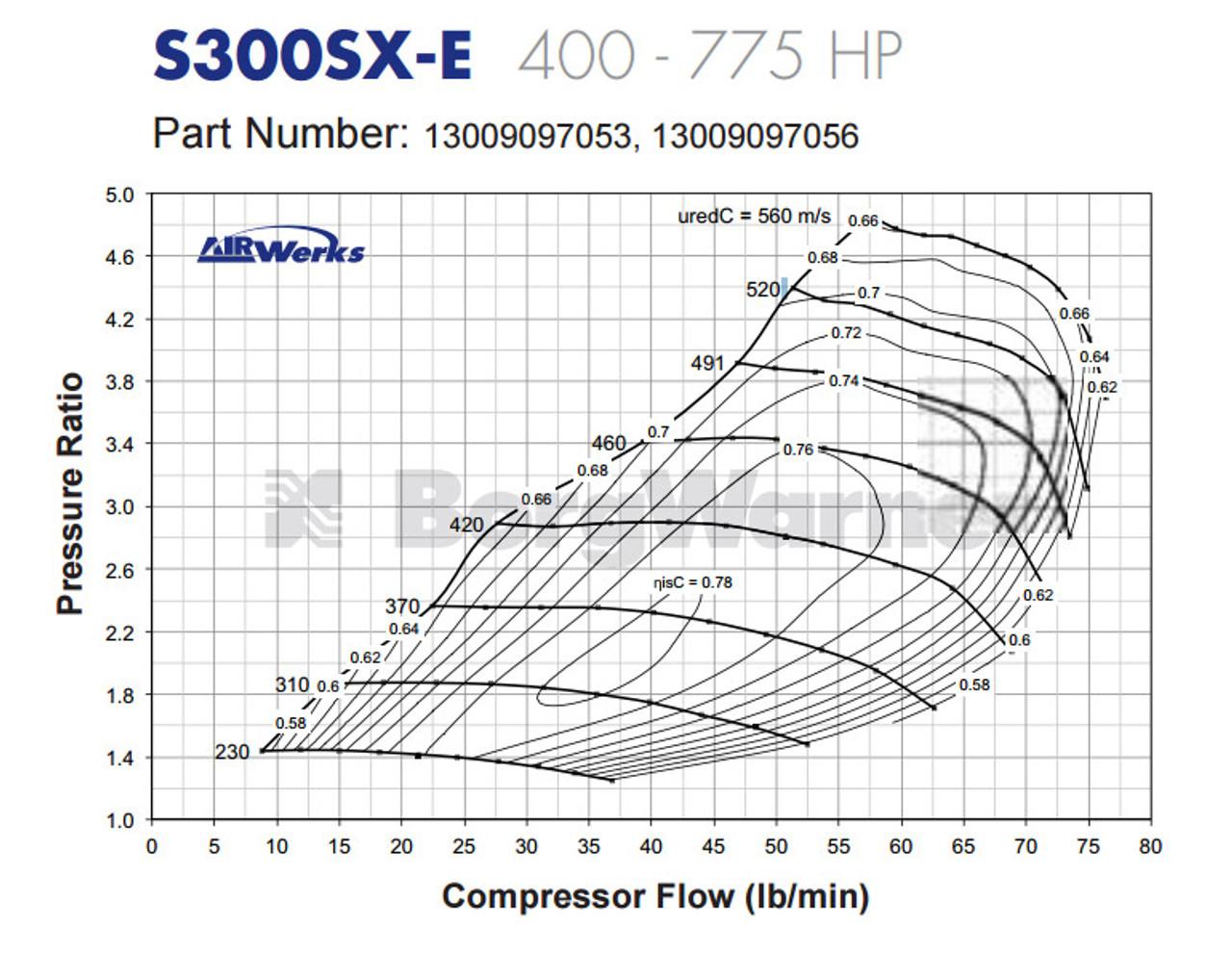 Borg Warner S362 SX-E 8376 62/68 13009097056