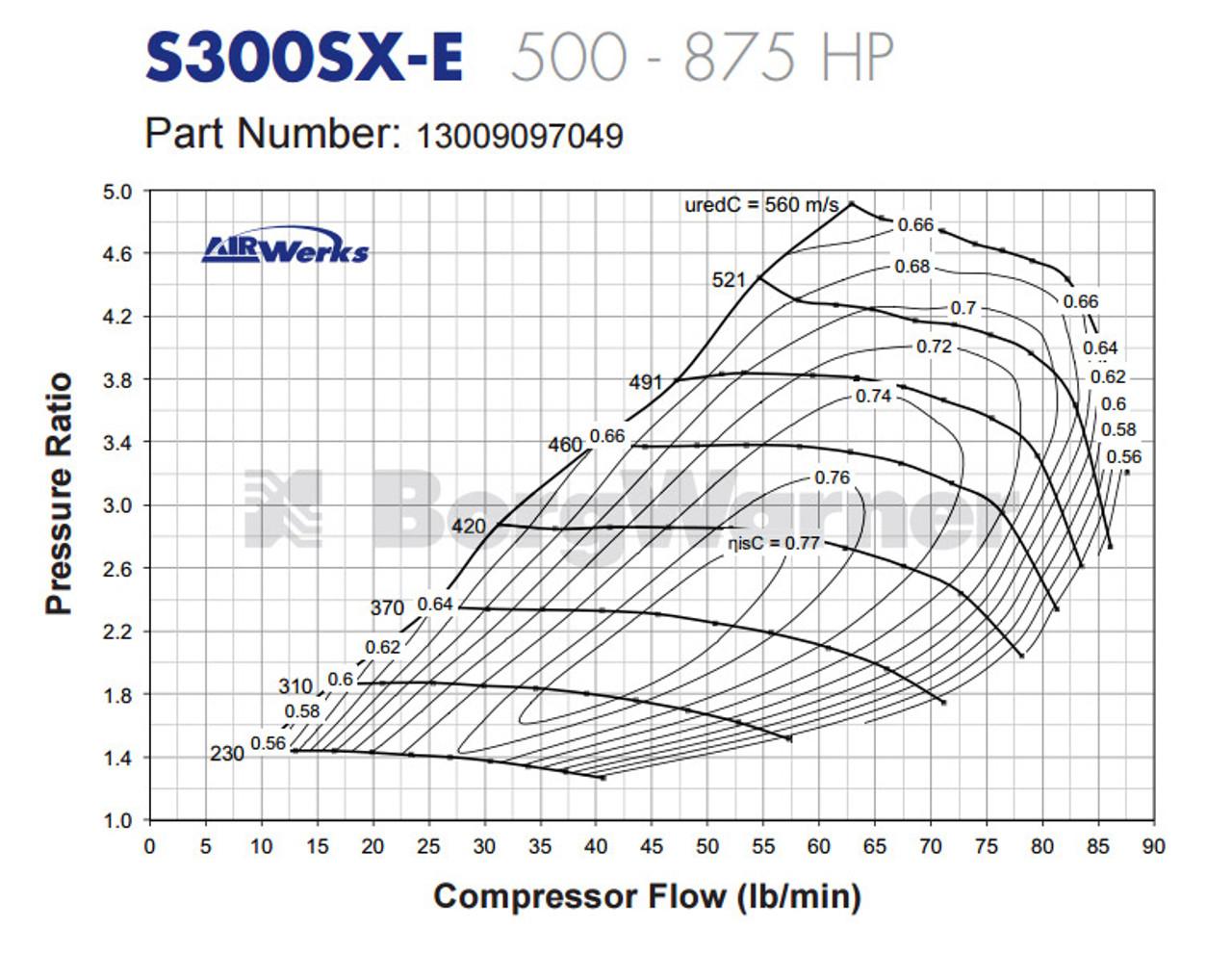 Borg Warner S366 SX-E 9180 66/73 13009097049