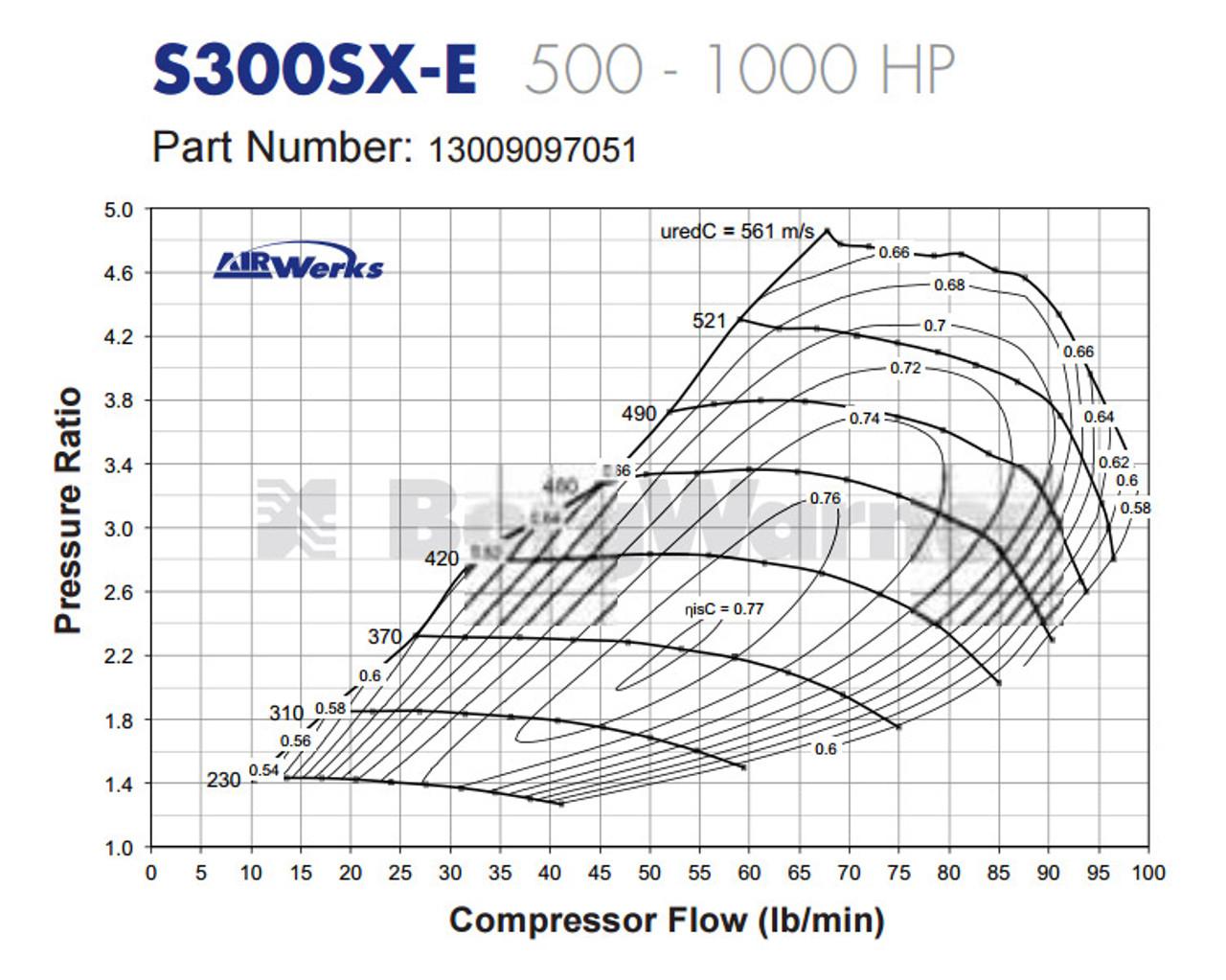 Borg Warner S369 SX-E 9180 69/73 13009097051