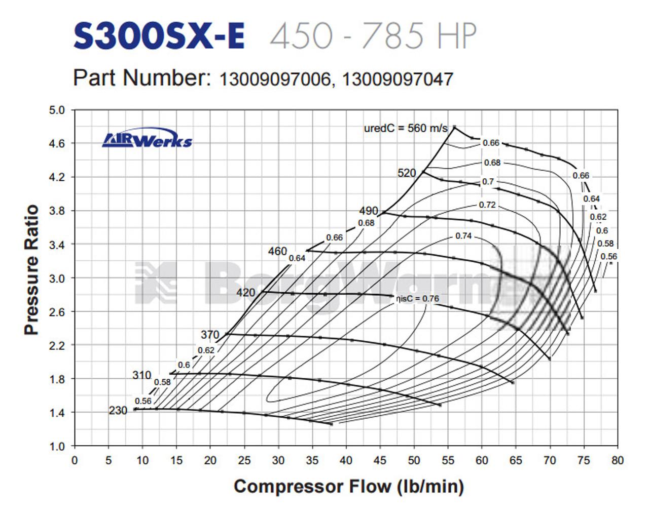 Borg Warner S363 SX-E 8776 63/68 13009097006