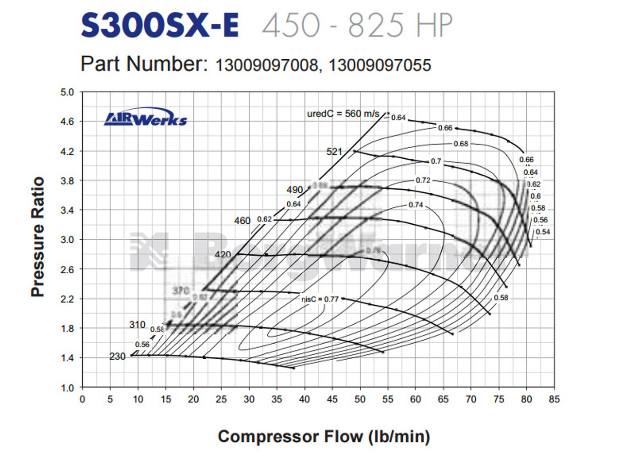 Borg Warner S364.5 SX-E 8776 64.5/68 13009097008