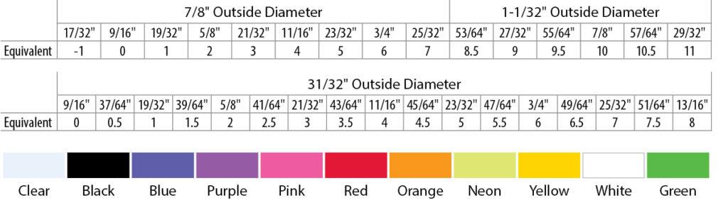 tlo-finger-insert-color-chart-2017-1024x303.jpg