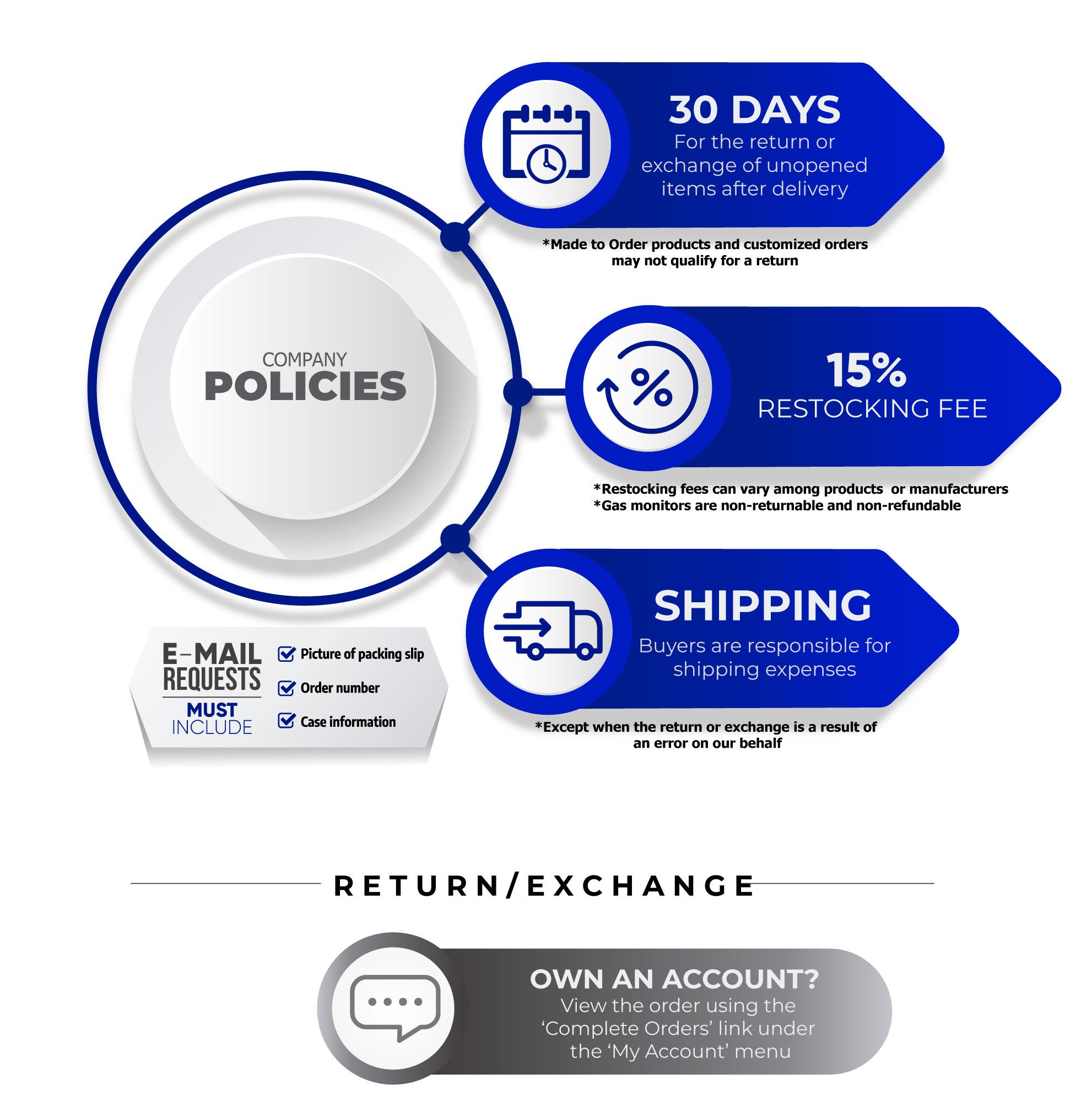 returns-exchange-cancellations-both-stores2.jpg