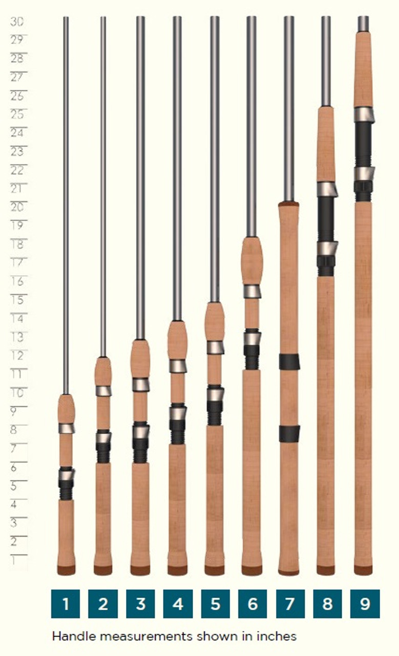 St. Croix Avid Series Spinning Fishing Rods