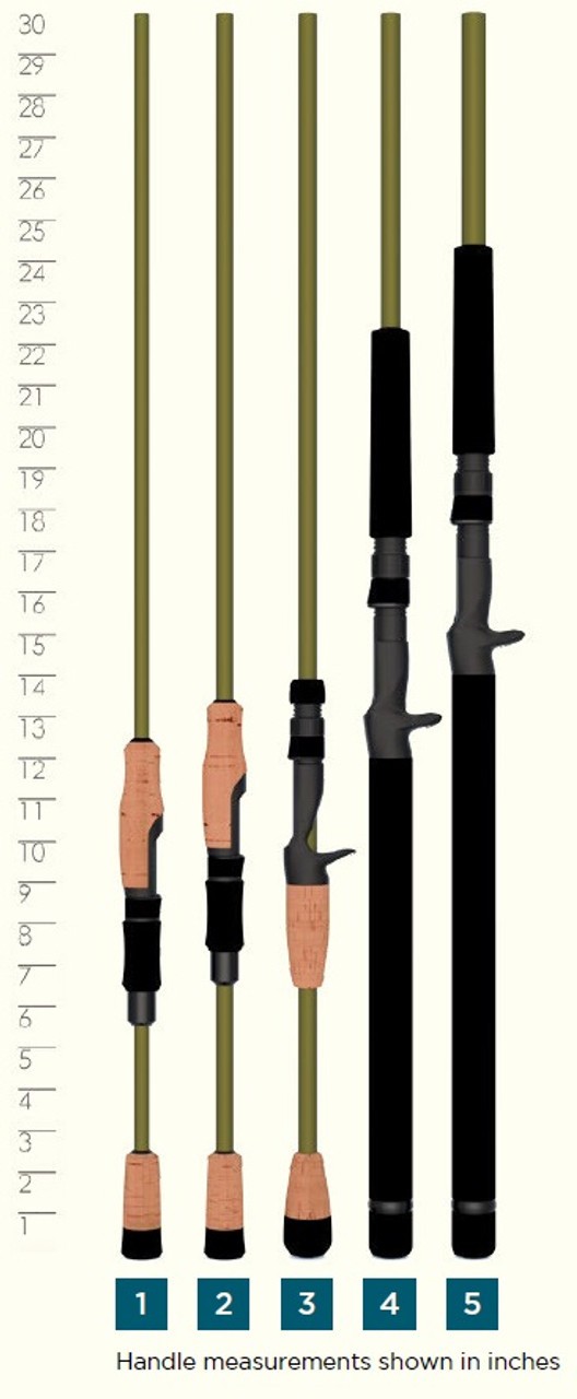 St. Croix Eyecon Walleye Series Bait Casting Fishing Rod
