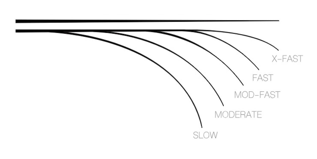 Falcon LowRider 2019 Bait Casting Rod