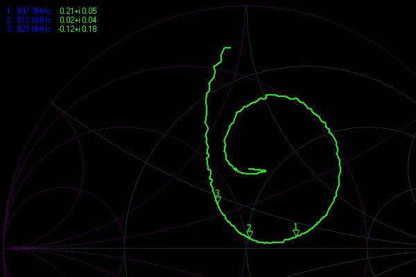 Omni-directional Dipole Whip Antenna - 3dBi
