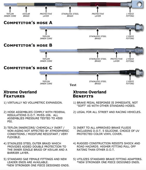 chart Toyota Tacoma Extended lifted brake Lines 2007 2008 2009 2010 2011 2012 2013 1014 2015 extreme xtreme overland