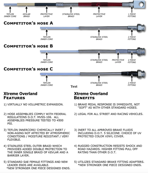 Comparison of brake line quality Extreme Hoses Toyota Tacoma Extended lifted brake Lines 2007 2008 2009 2010 2011 2012 2013 1014 2015 extreme xtreme overland