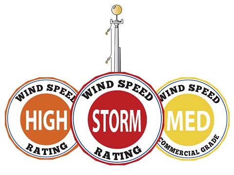 Shop By Wind Speed