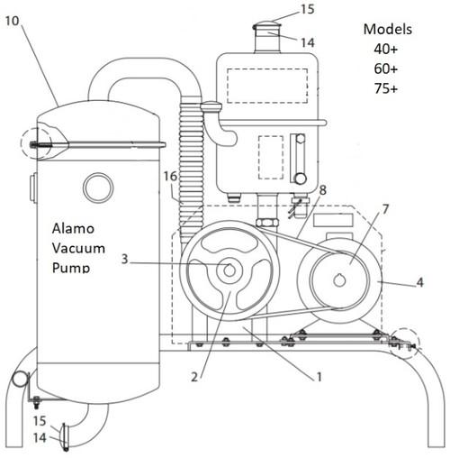 ALAMO FILTERS (2) for Surge Alamo Vacuum Tank and 100+ Pre