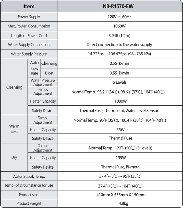 blooming nb r1570 specifications