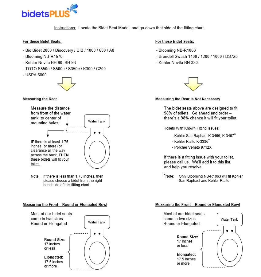 will-it-fit-full-chart-850x900-ppt-zoom-100-v26.jpg