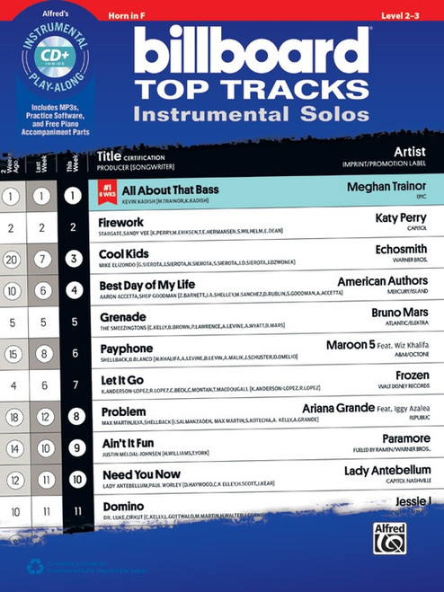 Alfred's Instrumental Play-Along - Billboard Top Tracks Instrumental Solos, Level 2-3 for Horn in F (Book/CD Set)