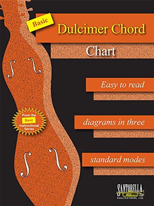 Basic Dulcimer Chord Chart