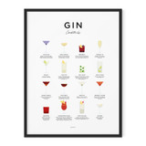 Framed Gin Print from Everlong Print Co. Made in England