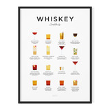 Framed Whiskey Print from Everlong Print Co. Made in England
