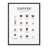 Framed Coffee Print from Everlong Print Co. Made in England